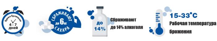 Турбо дрожжи Bragman Vodka, 66гр. (Великобритания)