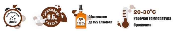 Турбо дрожжи для виски Bragman Whiskey, 72гр